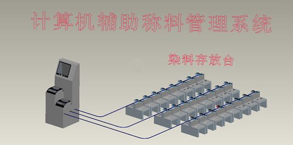 HG-06计算机辅助称料管理系统