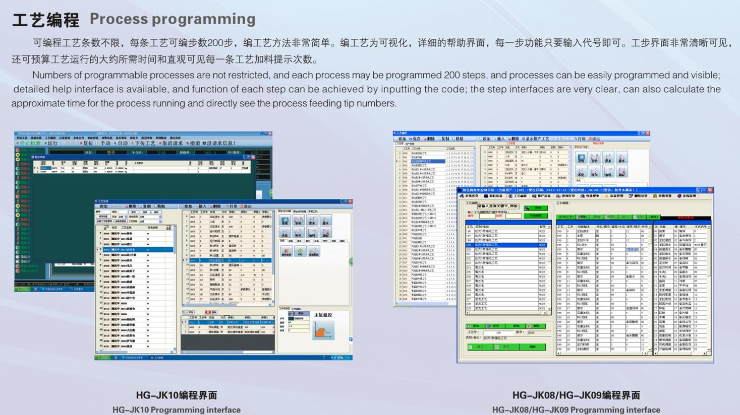 HG-JK10染色机中央监控管理系统